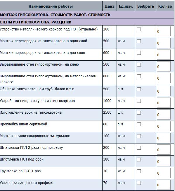 Ответы@mail.ru: сколько стоит в среднем монтаж гипсы вместе .