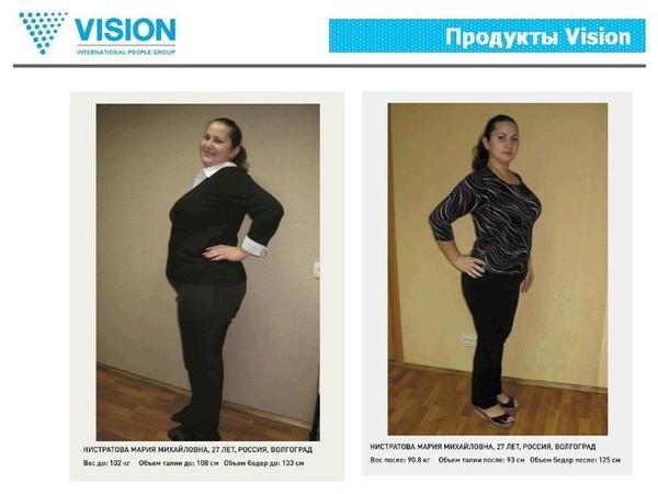 Похудеть Быстро Клизма. Клизма для похудения