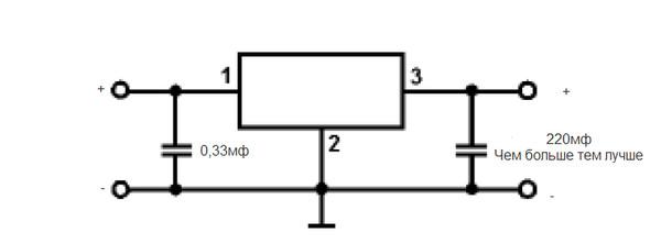 КРЕН5Б линейный интегральный