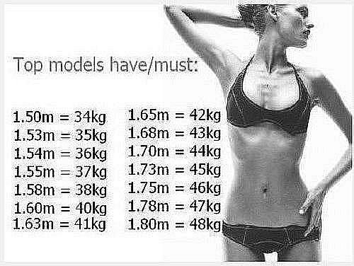 С какого веса начинается анорексия