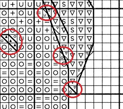 Как вышить один квадратик