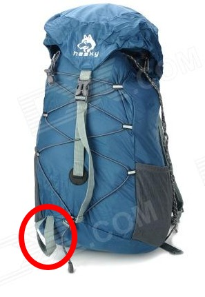 Зачем петли у рюкзака купить рюкзак guess женский