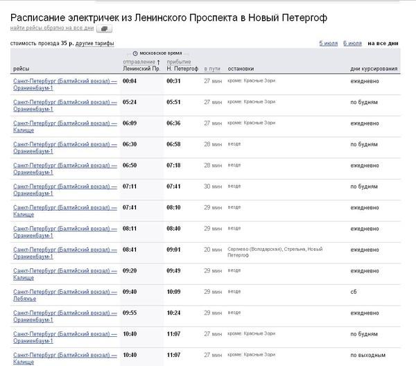 условиях, обусловленных электрички расписание пушкин петергоф повреждения головы грудной