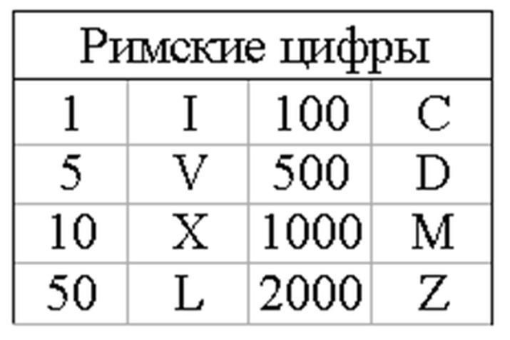 https://otvet.imgsmail.ru/download/d8fc62f744e584d0d24aeaf99f0b82df_h-797.jpg