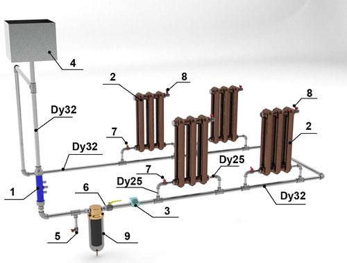 Однотрубная схема установки
