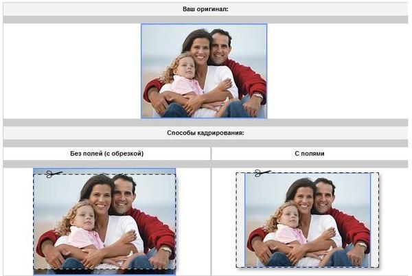 Печать фотографий с белыми полями тренд