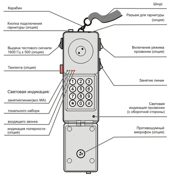 схемы данного аппарата.