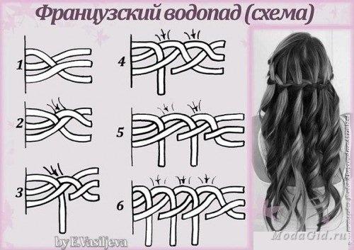 Что делать если распущенные волосы не идут