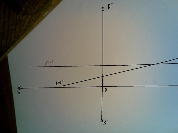 Как построить треугольник на форексе