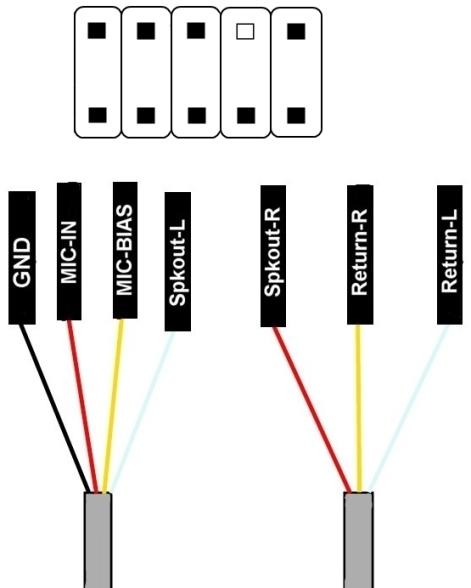 Как подключить фронт панель на компьютере