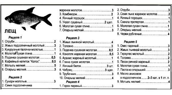 Ответы@Mail.Ru: Какая самая лучшая прикормка для леща?