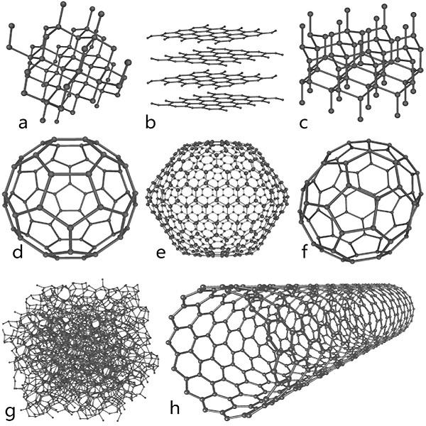 Схемы строения различных