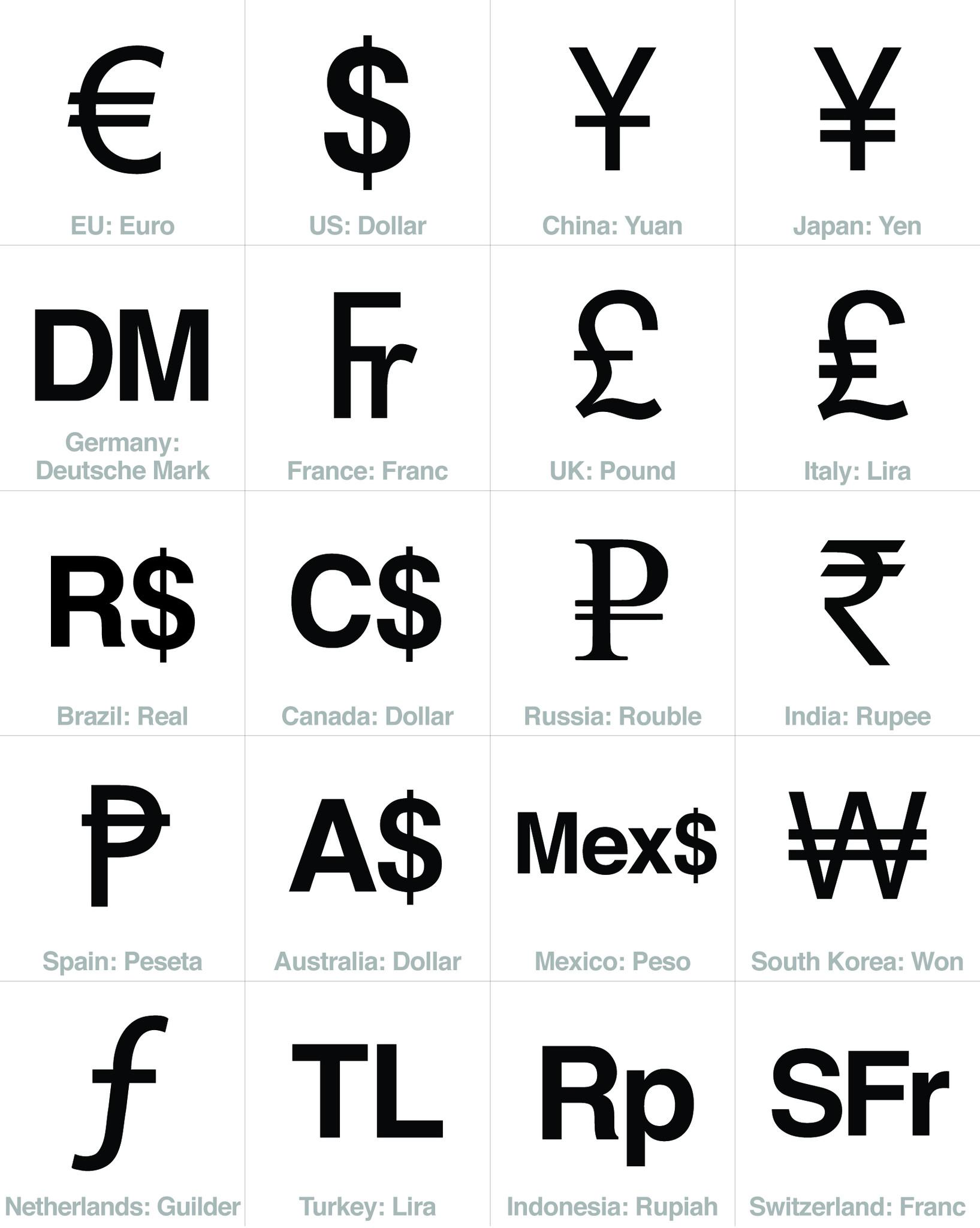 разгоняешь значки денег разных стран в картинках уже