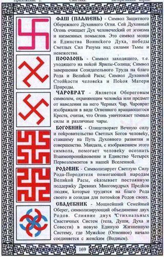 фото знак фашистов