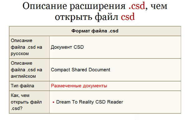 dream to reality csd reader скачать