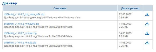 драйвер windows 7 для zyxel