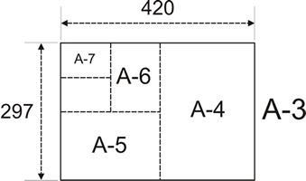 Ответы@Mail.Ru: формат А-6 сколько это в сантиметрах