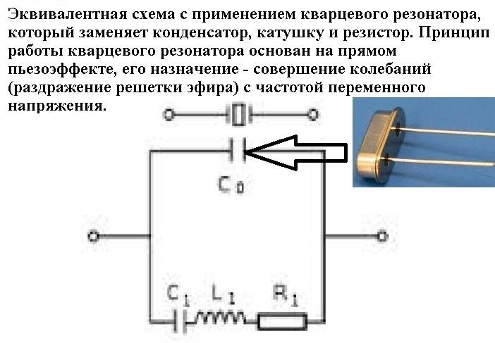 кварцевого резонатора это