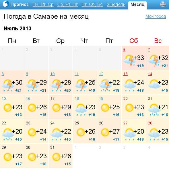 ландыши Болеро погода на неделю в волгоградской платить