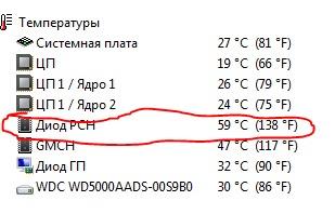 температура южного моста 100 градусов для термобелья