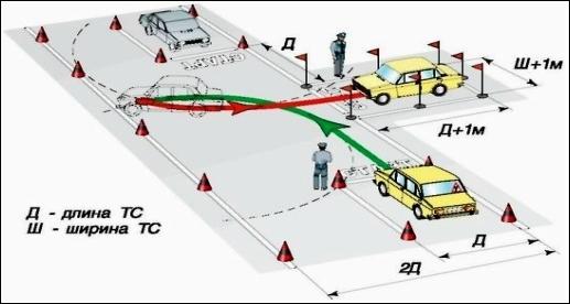 площадки для вождения
