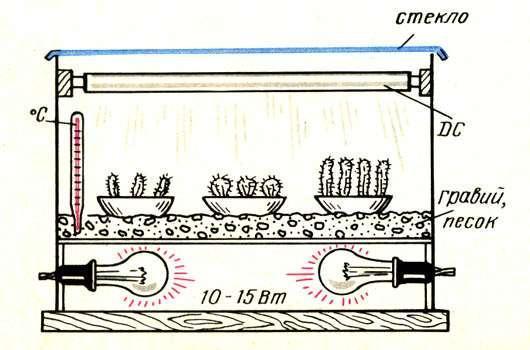 Вот схема самодельной теплички