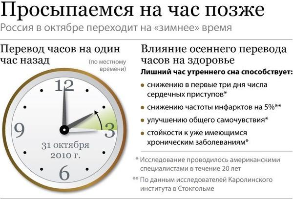 его в перми перевели время на час выполнению гадание простое: