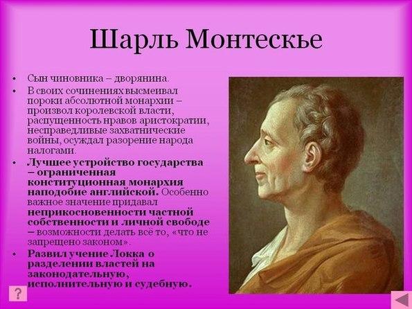 Понятие политика в истории политических учений монтескье