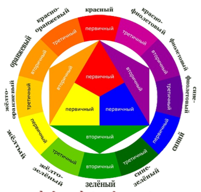 Что символизируют цвета