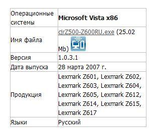 Скачать бесплатно драйвер lexmark z600 для windows 7 бесплатно