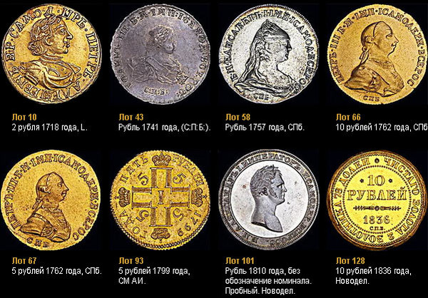 Увлечение монетами как называется купить марки испанских колоний