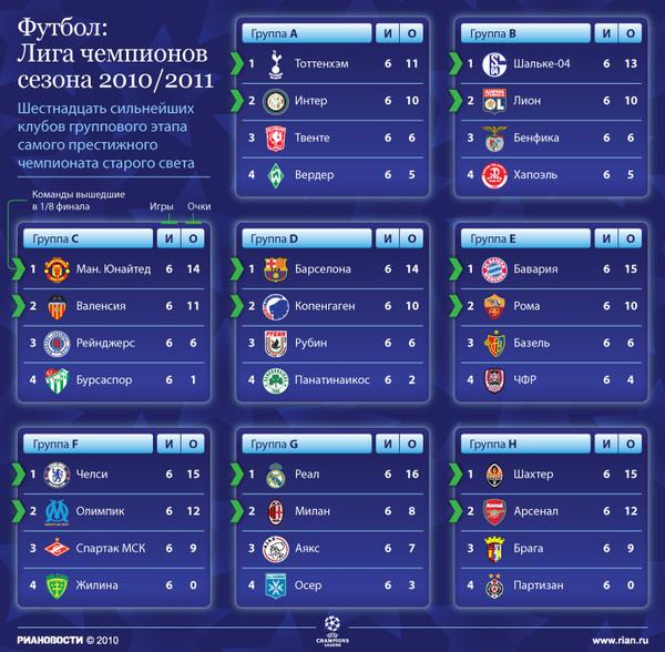 групповой этап лиги европы 2014 2015 таблица скажу