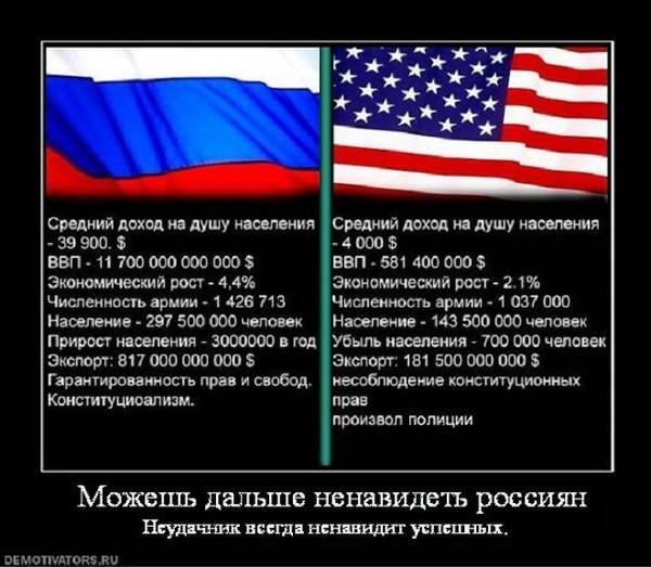 Сравнение сша и россии в картинках