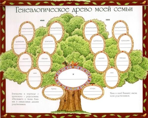 Генеалогическое Древо скачать шаблон для заполнения
