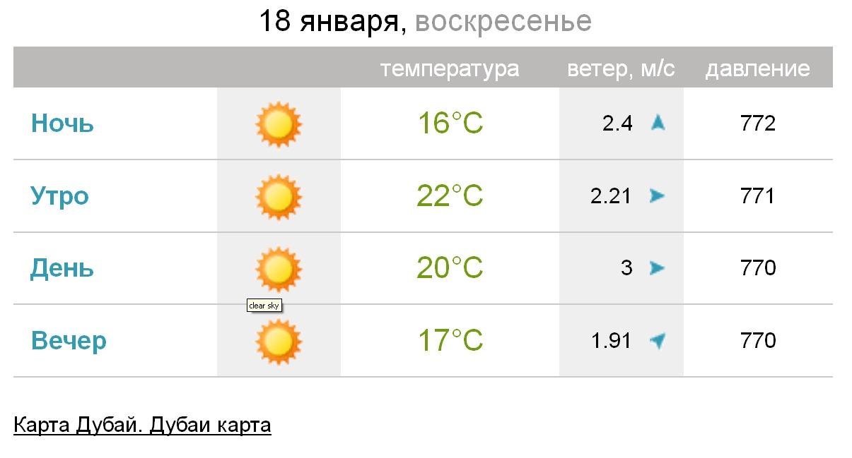 Погода пхукет на 14 дней температура воды
