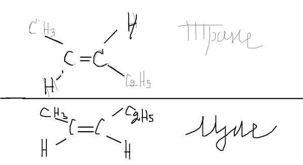 Цис и транс изомеры пентена