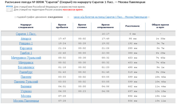 https://otvet.imgsmail.ru/download/f6d2dad335794ee4ed82a7a459400ca7_i-17.jpg