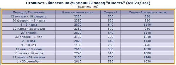 сколько стоит билет из перми до челнов качественное финское белье