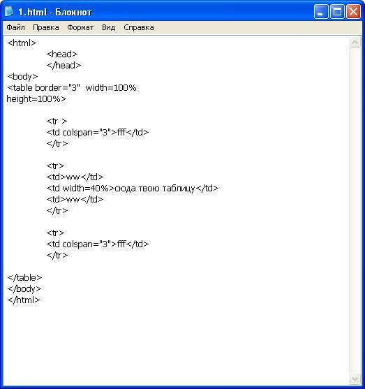 Создание сайта html в блокноте таблица создание сайта и продвижение недорого
