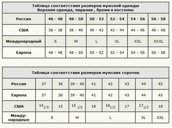 4b197f1f94395 Ответы Mail.ru: помогите определить размер одежды у мужчины - рост ...