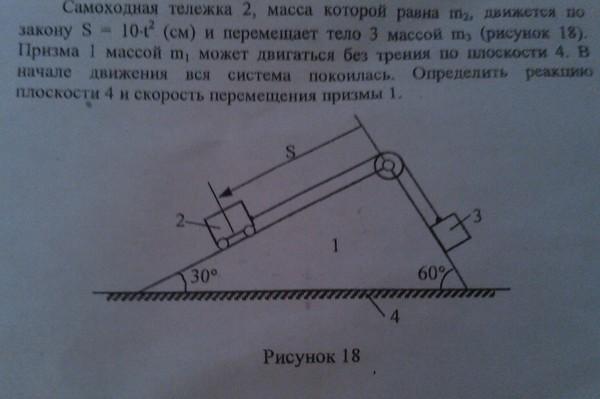 чему равна масса тележки модели 18 98 55