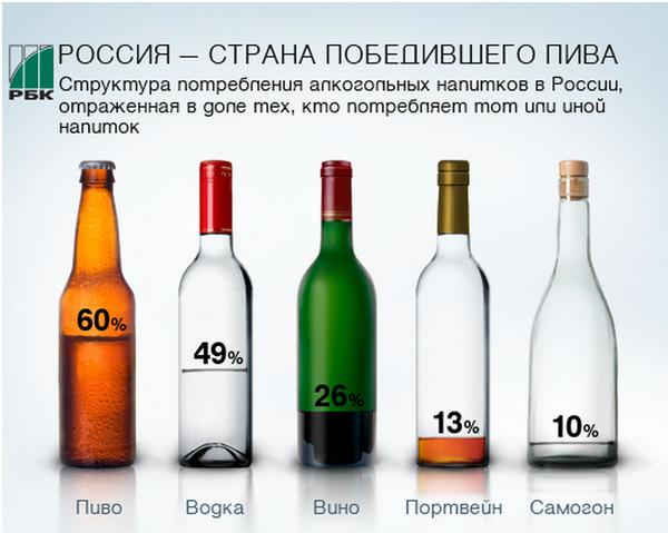Какую водку лучше пить