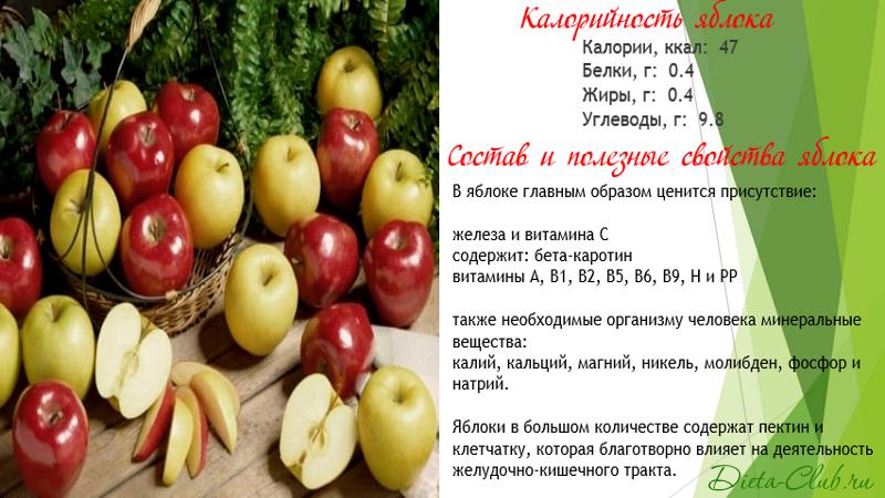 Чем полезно зеленое яблоко при диетах