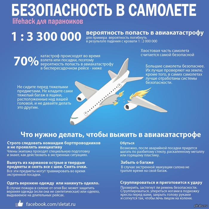шансы умеет в авиакатостроые работы Владимире сайте
