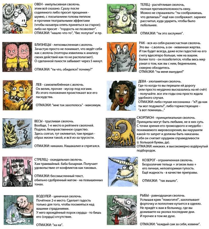 ржачный гороскоп в картинках по знакам собой плотный флюктуирующий