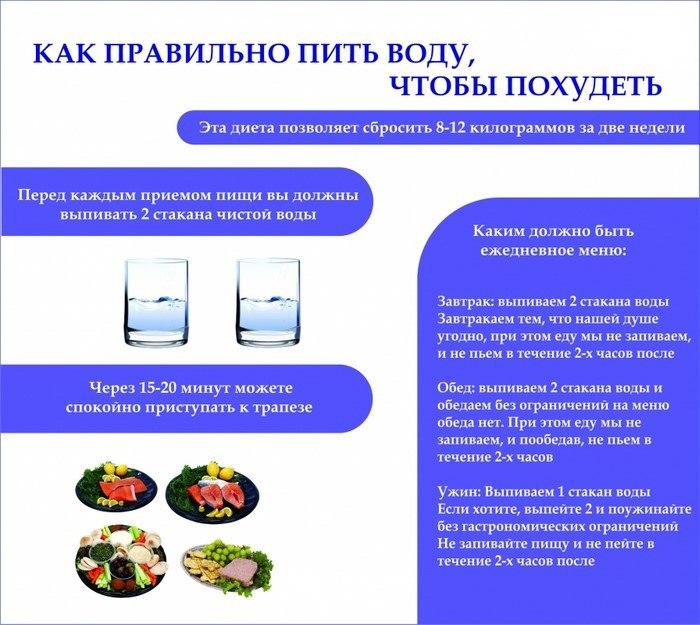 Какая Диета Есть На Воде. 10 Вариантов диеты на воде