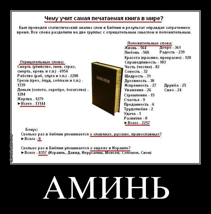 демотиваторы и библия раз лазер