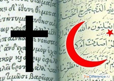 По Религии Ислам Скачать Реферат По Религии Ислам Скачать