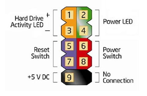 dell wiring diagram dell t5500 specs wiring diagrams 78l05 smd pinout wiring diagrams dell mms 5650 wiring diagram dell t5500 specs wiring diagrams 78l05