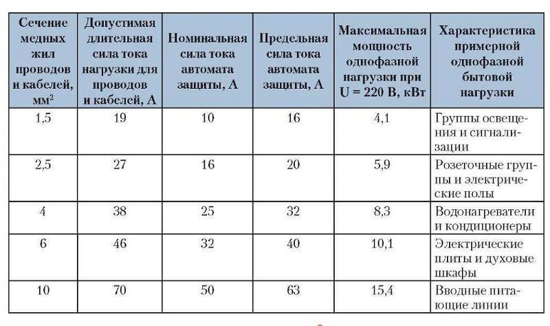 Популярно о Законе Ома - ydoma.info